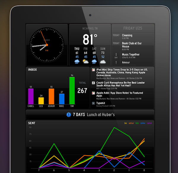Status Board for iPad