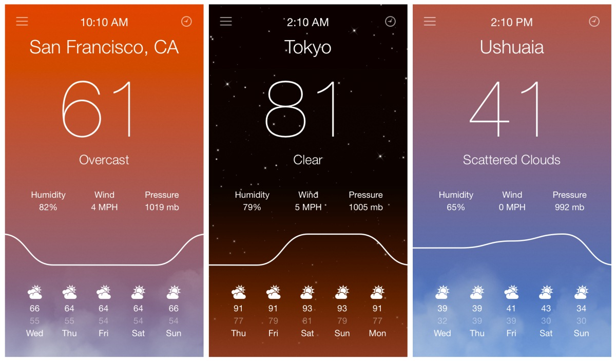 Aero – Weather App for iPhone