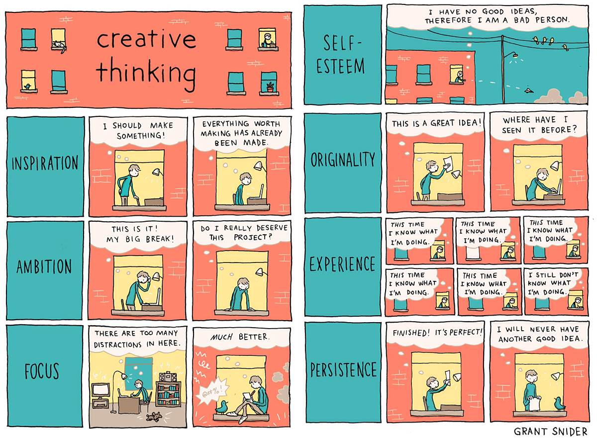 'Creative Thinking' Poster by Grant Snider