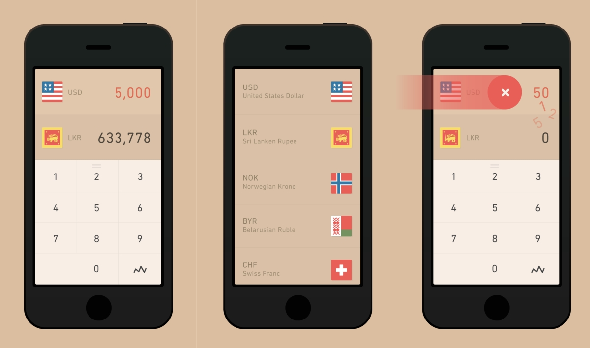 Currency for iPhone