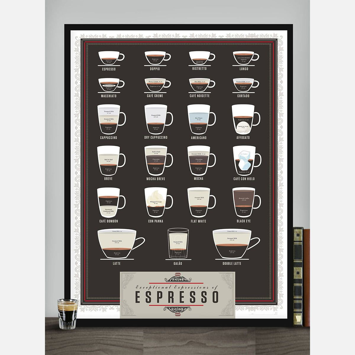Exceptional Expressions of Espresso Poster