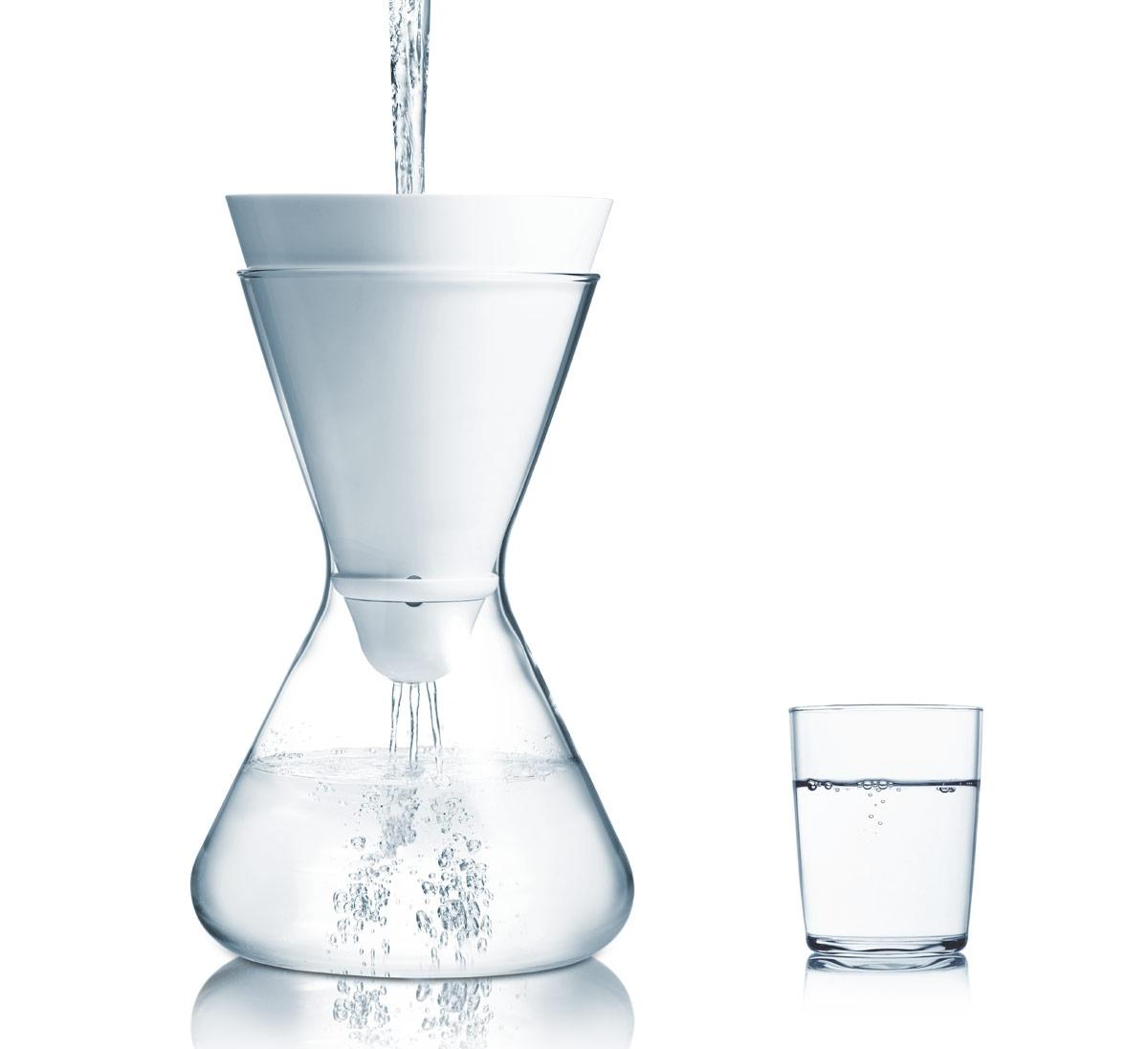 Soma Water Filter